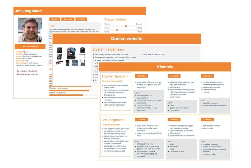 processen - templates